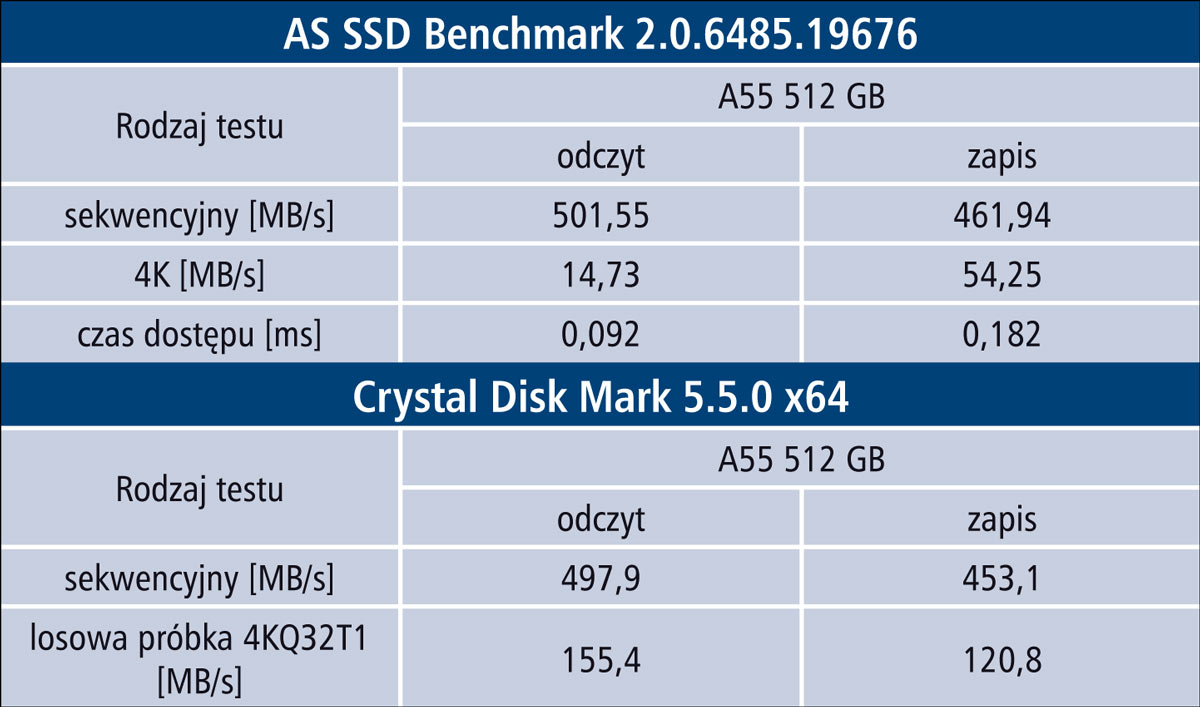 Dysk SSD ACE A55 512 GB 8